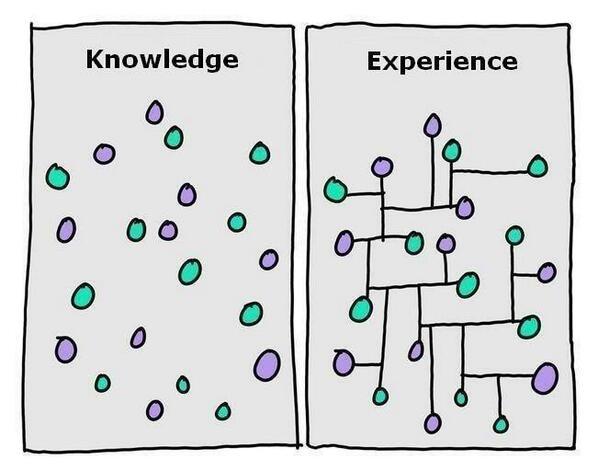 Conseil recrutement pour les candidats : connaissance versus expérience
