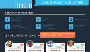 TOP_10_INFLUENCEURS_RH_20