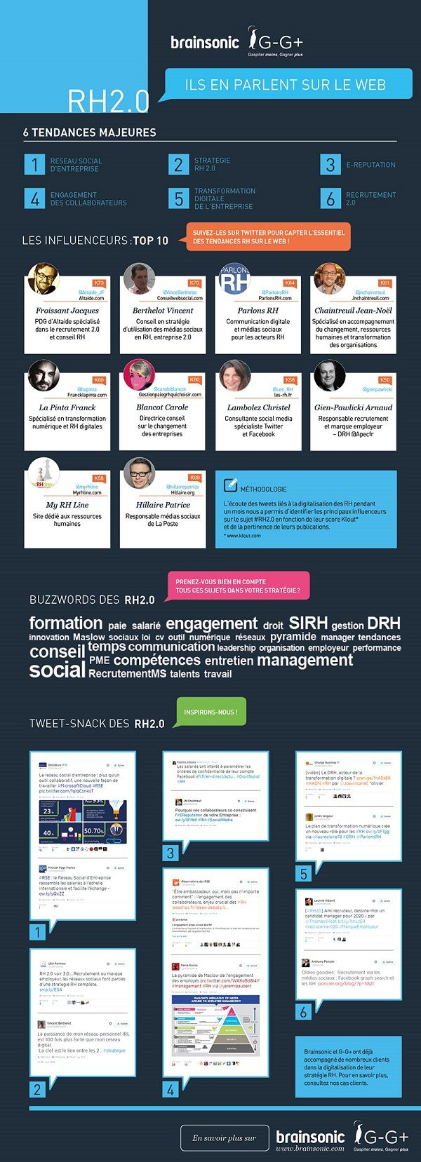 influenceurs-rh-brainsonic