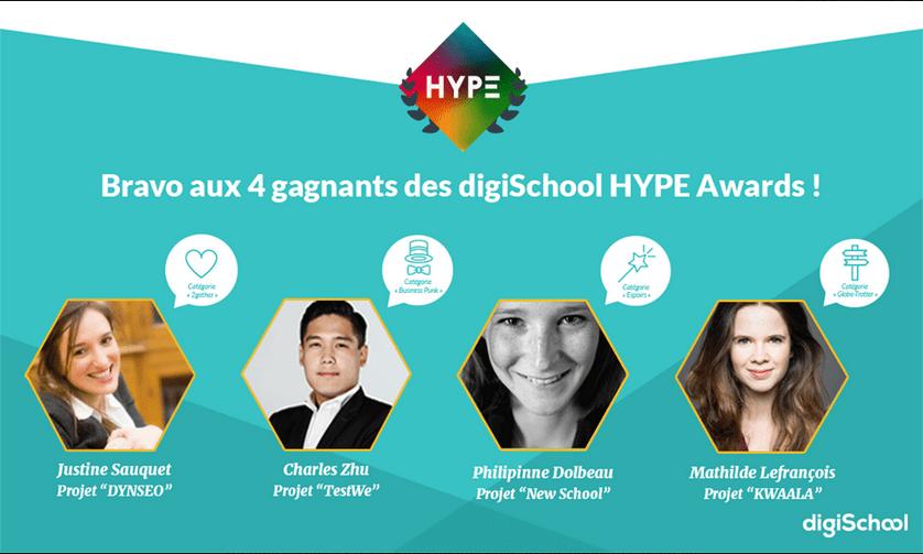 Les 4 gagnants de la HYPE 2015