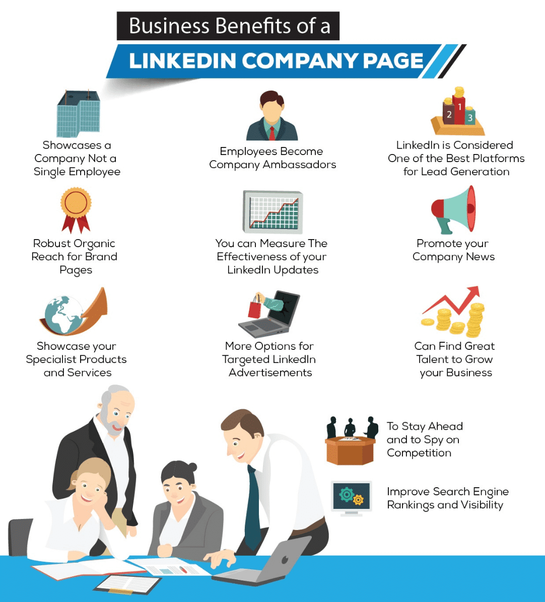 linkedin-business-benefits